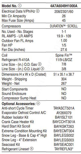 Purchase 4a7a6049h1000 Tam7a0c48h41sb American Standard